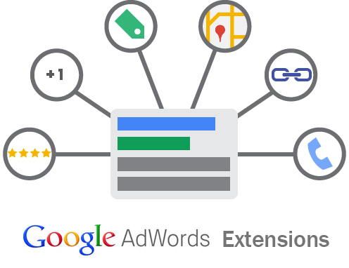 adwods-ad-extensions