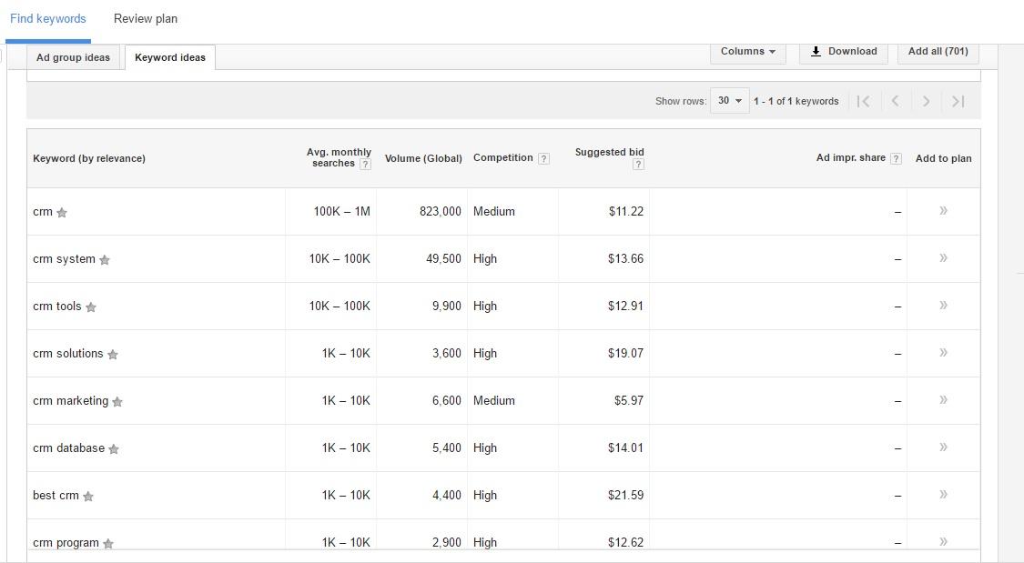 crm google keyword planner.jpg
