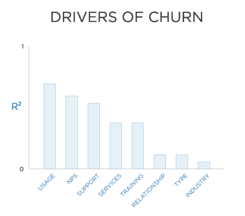 drivers-of-churn.png