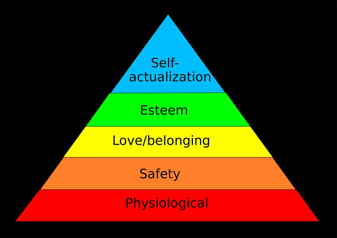 emotion-pyramid.jpg