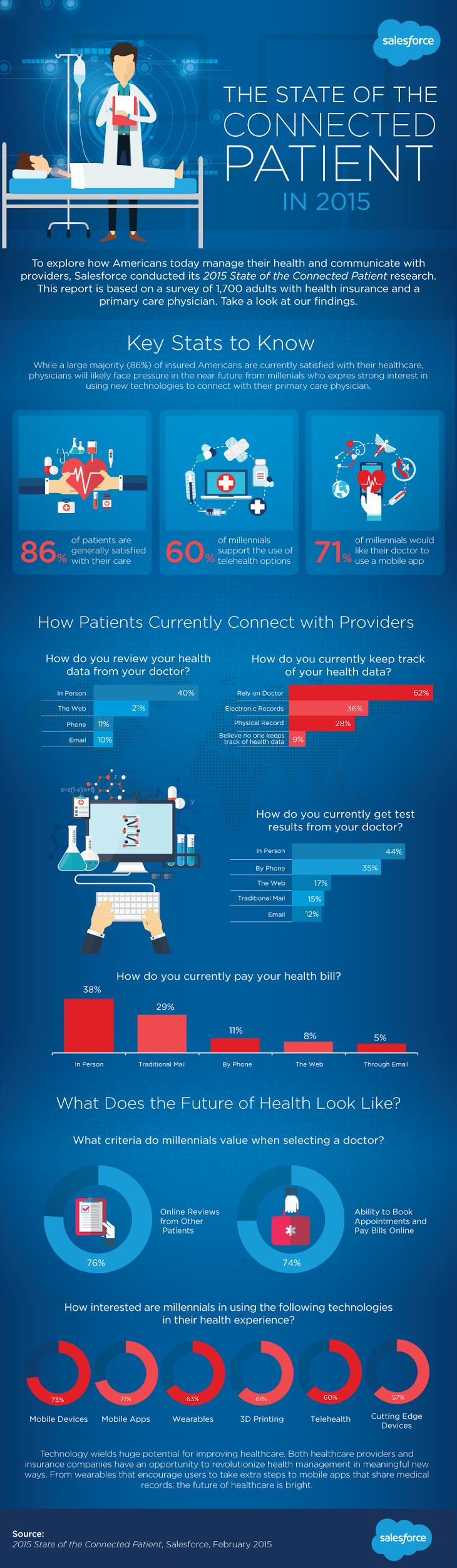 saleforce blog infographic.jpg