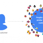 Why You Should be Using Google's Similar Audiences Tool